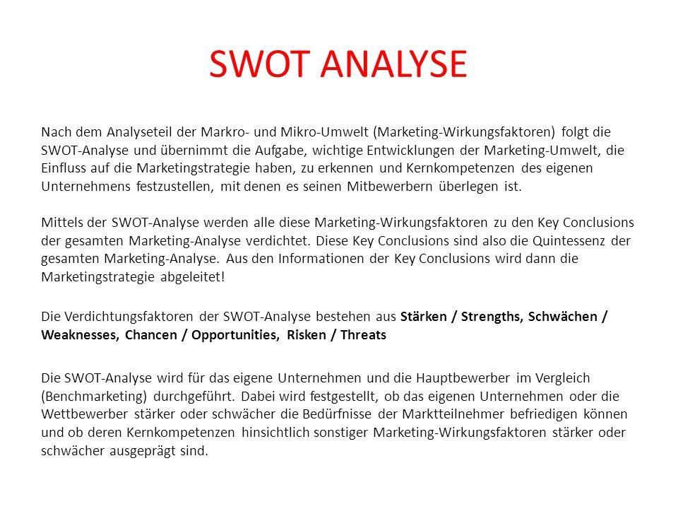 Nach dem Analyseteil der Markro- und Mikro-Umwelt (Marketing-Wirkungsfaktoren) folgt die SWOT-Analyse und übernimmt die Aufgabe, wichtige Entwicklunge