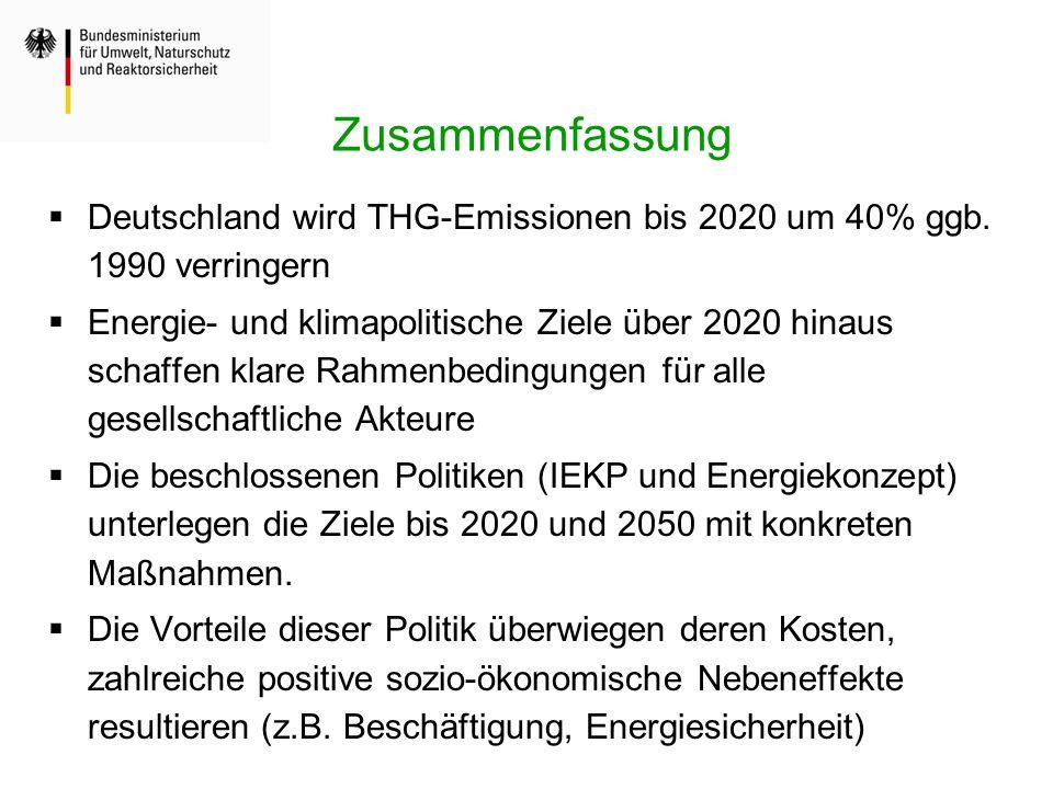 Zusammenfassung  Deutschland wird THG-Emissionen bis 2020 um 40% ggb. 1990 verringern  Energie- und klimapolitische Ziele über 2020 hinaus schaffen