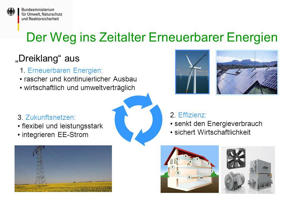 """Der Weg ins Zeitalter Erneuerbarer Energien """"Dreiklang"""" aus 1. Erneuerbaren Energien: rascher und kontinuierlicher Ausbau wirtschaftlich und umweltver"""