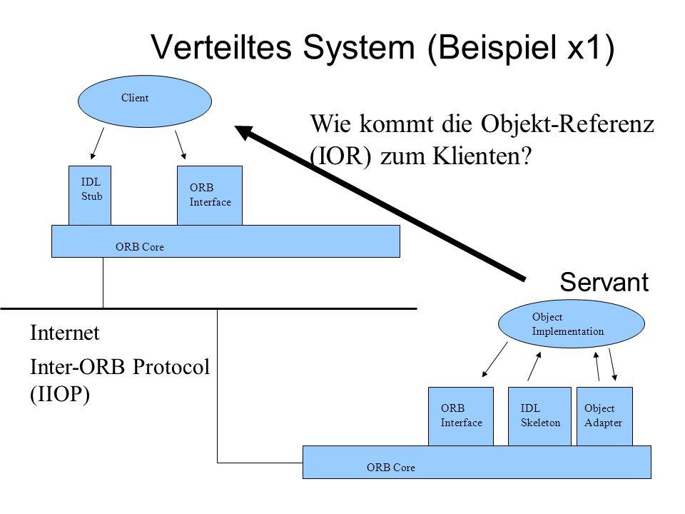 Client IDL Stub ORB Interface ORB Core ORB Interface IDL Skeleton Object Adapter Object Implementation ORB Core Internet Inter-ORB Protocol (IIOP) Verteiltes System (Beispiel x1) Wie kommt die Objekt-Referenz (IOR) zum Klienten.