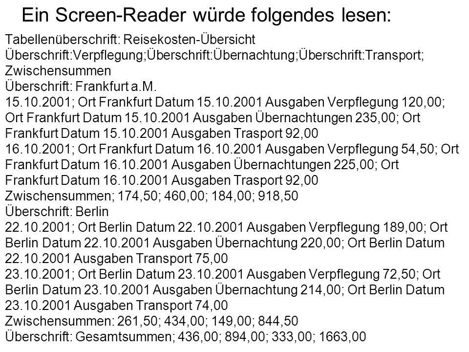 Tabellenüberschrift: Reisekosten-Übersicht Überschrift:Verpflegung;Überschrift:Übernachtung;Überschrift:Transport; Zwischensummen Überschrift: Frankfu
