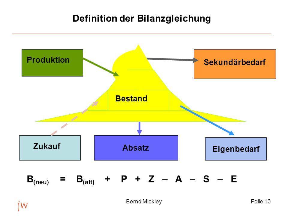 jw Bernd MickleyFolie 13 Definition der Bilanzgleichung Produktion Sekundärbedarf Zukauf Absatz Eigenbedarf B (neu) = B (alt) + P + Z – A – S – E Bestand