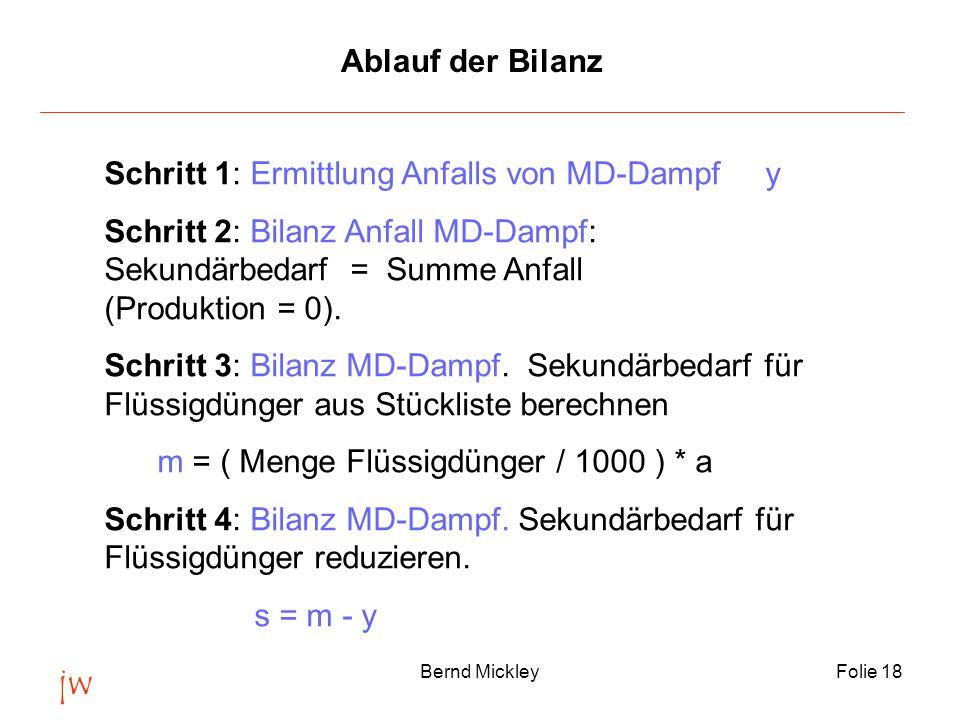 jw Bernd MickleyFolie 18 Ablauf der Bilanz Schritt 1: Ermittlung Anfalls von MD-Dampf y Schritt 2: Bilanz Anfall MD-Dampf: Sekundärbedarf = Summe Anfall (Produktion = 0).