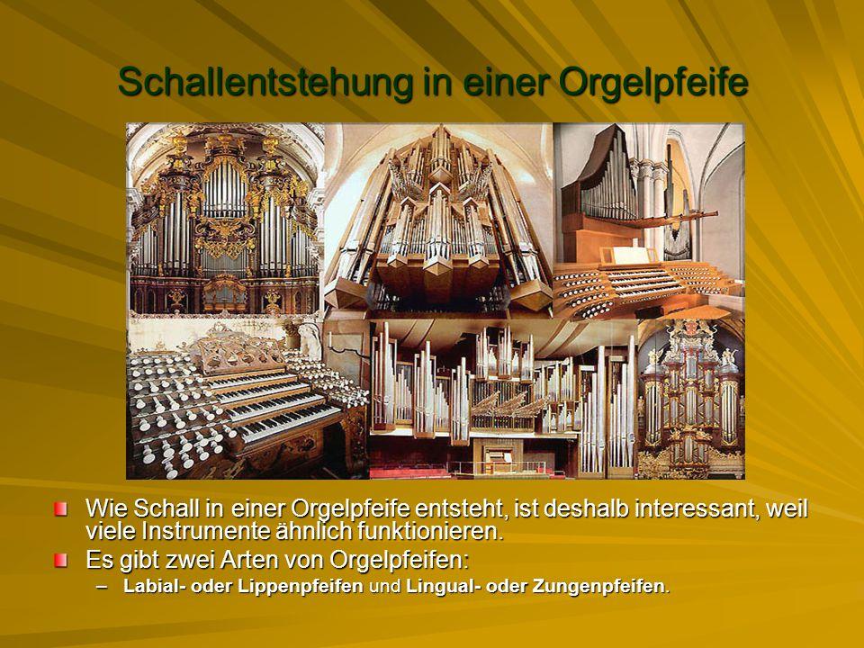 Schallentstehung in einer Orgelpfeife Wie Schall in einer Orgelpfeife entsteht, ist deshalb interessant, weil viele Instrumente ähnlich funktionieren.