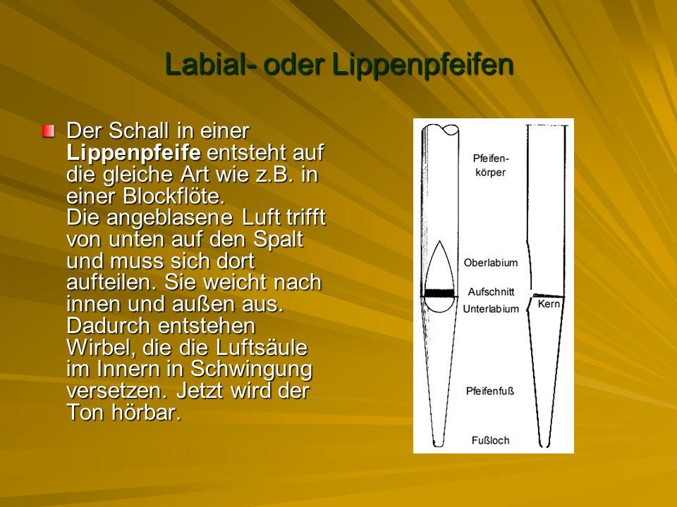Labial- oder Lippenpfeifen Der Schall in einer Lippenpfeife entsteht auf die gleiche Art wie z.B. in einer Blockflöte. Die angeblasene Luft trifft von
