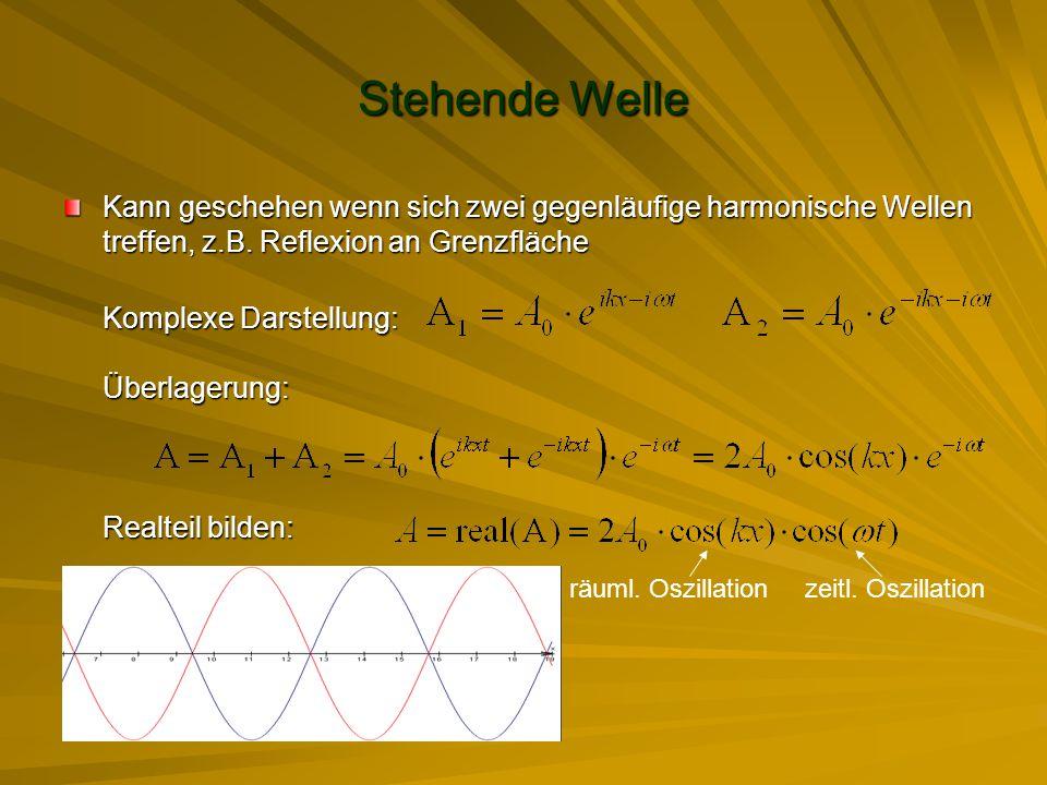 Stehende Welle Kann geschehen wenn sich zwei gegenläufige harmonische Wellen treffen, z.B. Reflexion an Grenzfläche Komplexe Darstellung: Überlagerung