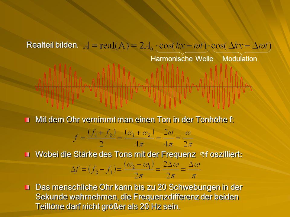 Realteil bilden : Mit dem Ohr vernimmt man einen Ton in der Tonhöhe f: Wobei die Stärke des Tons mit der Frequenz  f oszilliert : Das menschliche Ohr