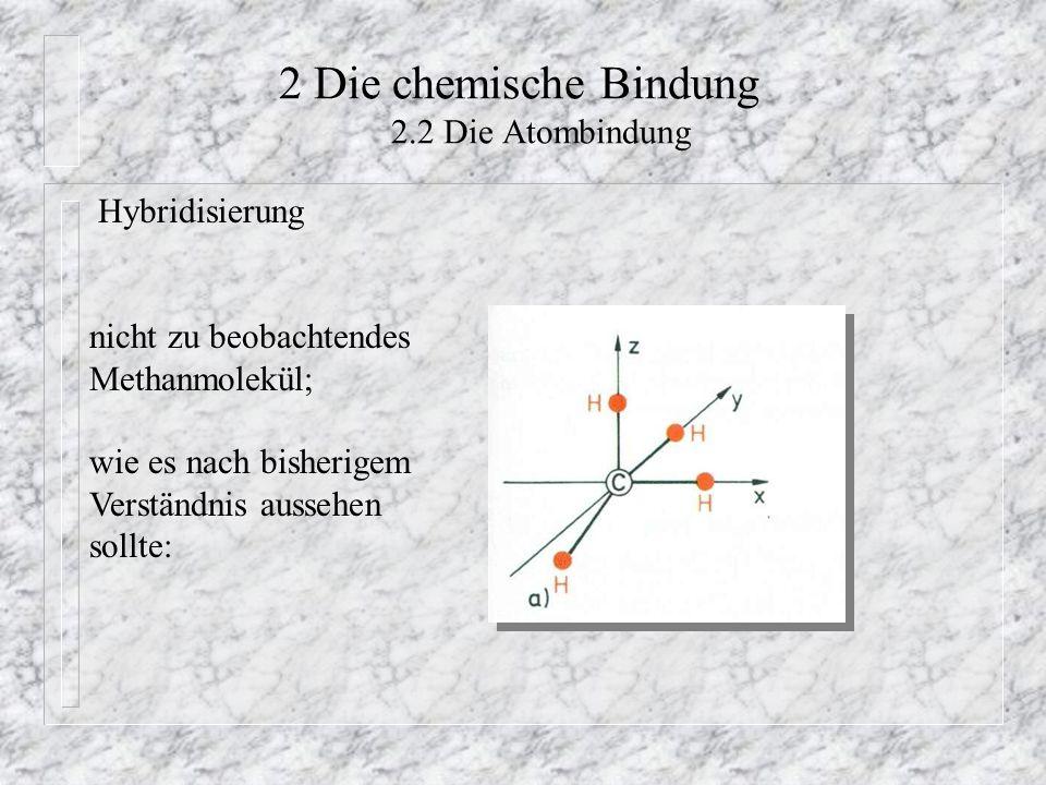 2 Die chemische Bindung 2.2 Die Atombindung Hybridisierung nicht zu beobachtendes Methanmolekül; wie es nach bisherigem Verständnis aussehen sollte: