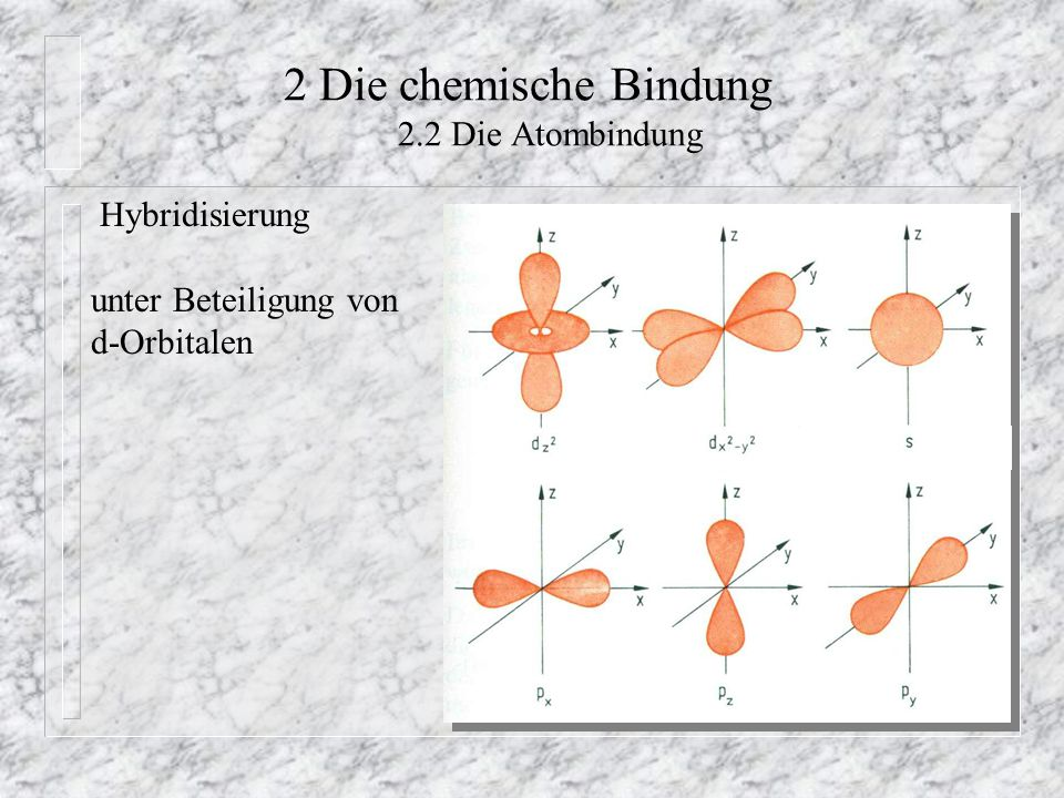 2 Die chemische Bindung 2.2 Die Atombindung Hybridisierung unter Beteiligung von d-Orbitalen