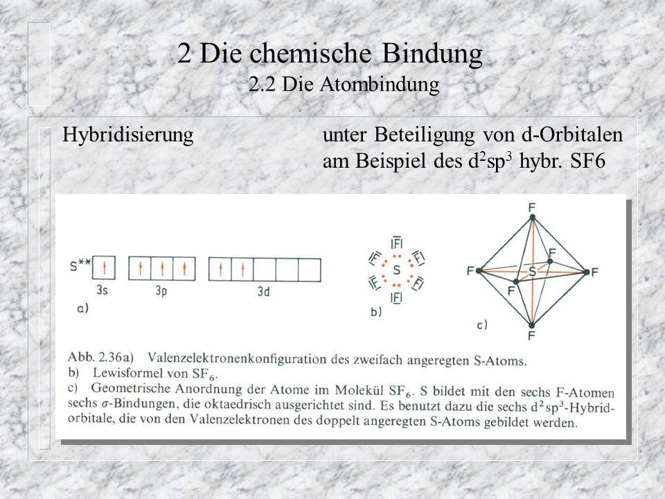 2 Die chemische Bindung 2.2 Die Atombindung Hybridisierungunter Beteiligung von d-Orbitalen am Beispiel des d 2 sp 3 hybr. SF6