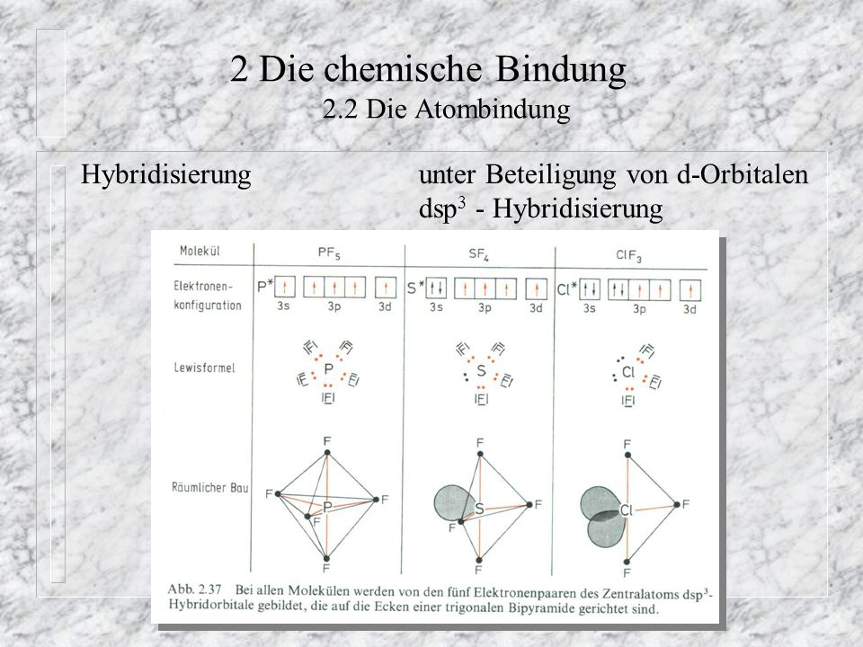 2 Die chemische Bindung 2.2 Die Atombindung Hybridisierungunter Beteiligung von d-Orbitalen dsp 3 - Hybridisierung