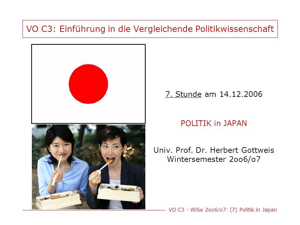 VO C3 - WiSe 2oo6/o7: (7) Politik in Japan Wahlrechtsreform 1994 UNTERHAUS Repräsentantenhaus gemischtes Verhältnis- und Mehrheitswahlrecht für das Unterhaus 480 Sitze: ~ 300 davon werden durch Mehrheitswahl und Personenwahl in 300 Wahldistrikten vergeben ~ 180 (bis inkl.