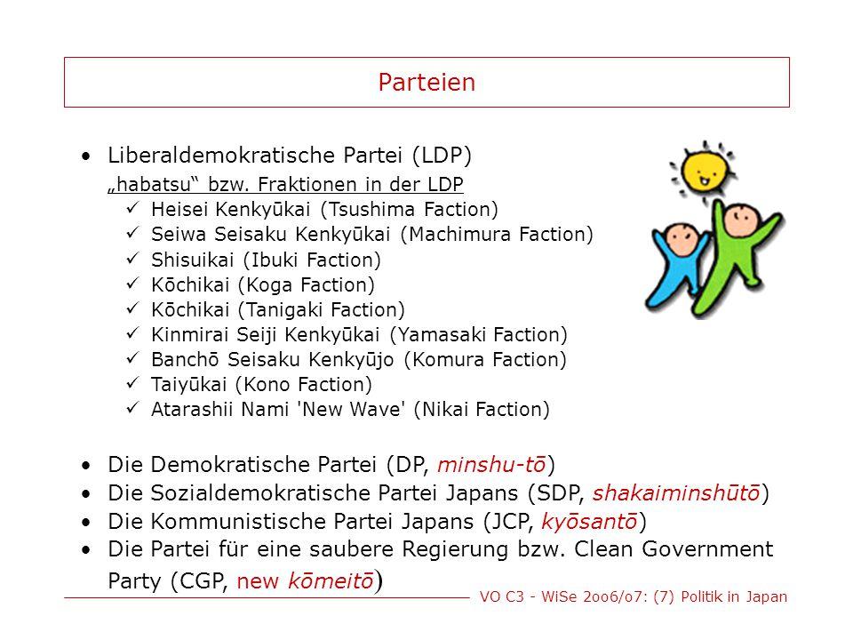 """VO C3 - WiSe 2oo6/o7: (7) Politik in Japan Parteien Liberaldemokratische Partei (LDP) """"habatsu"""" bzw. Fraktionen in der LDP Heisei Kenkyūkai (Tsushima"""
