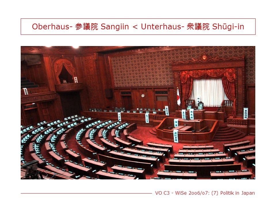 VO C3 - WiSe 2oo6/o7: (7) Politik in Japan Oberhaus- 参議院 Sangiin < Unterhaus- 衆議院 Shūgi-in
