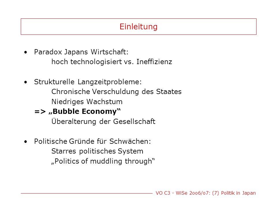 VO C3 - WiSe 2oo6/o7: (7) Politik in Japan Einleitung Paradox Japans Wirtschaft: hoch technologisiert vs. Ineffizienz Strukturelle Langzeitprobleme: C