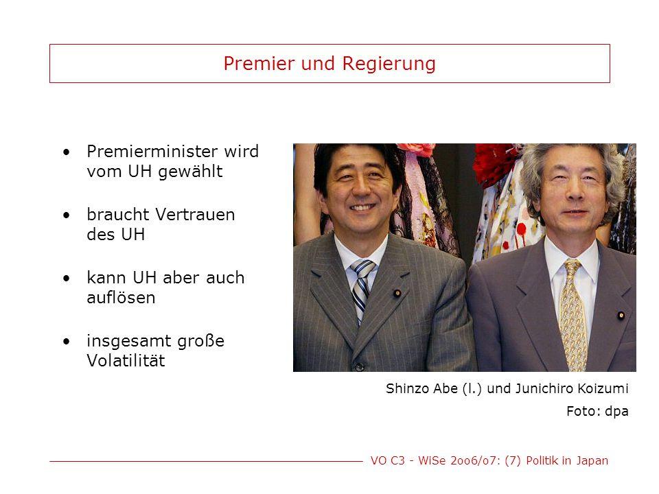 VO C3 - WiSe 2oo6/o7: (7) Politik in Japan Premier und Regierung Premierminister wird vom UH gewählt braucht Vertrauen des UH kann UH aber auch auflös