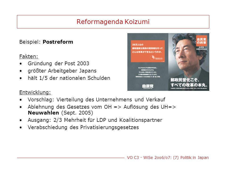 VO C3 - WiSe 2oo6/o7: (7) Politik in Japan Reformagenda Koizumi Beispiel: Postreform Fakten: Gründung der Post 2003 größter Arbeitgeber Japans hält 1/