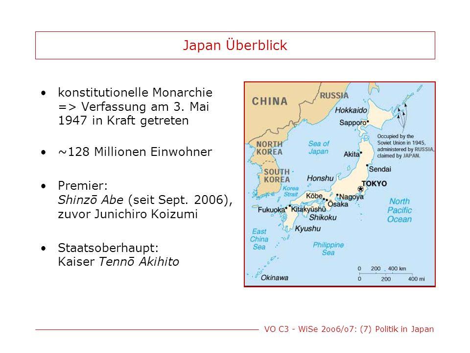 VO C3 - WiSe 2oo6/o7: (7) Politik in Japan Japan Überblick konstitutionelle Monarchie => Verfassung am 3. Mai 1947 in Kraft getreten ~128 Millionen Ei