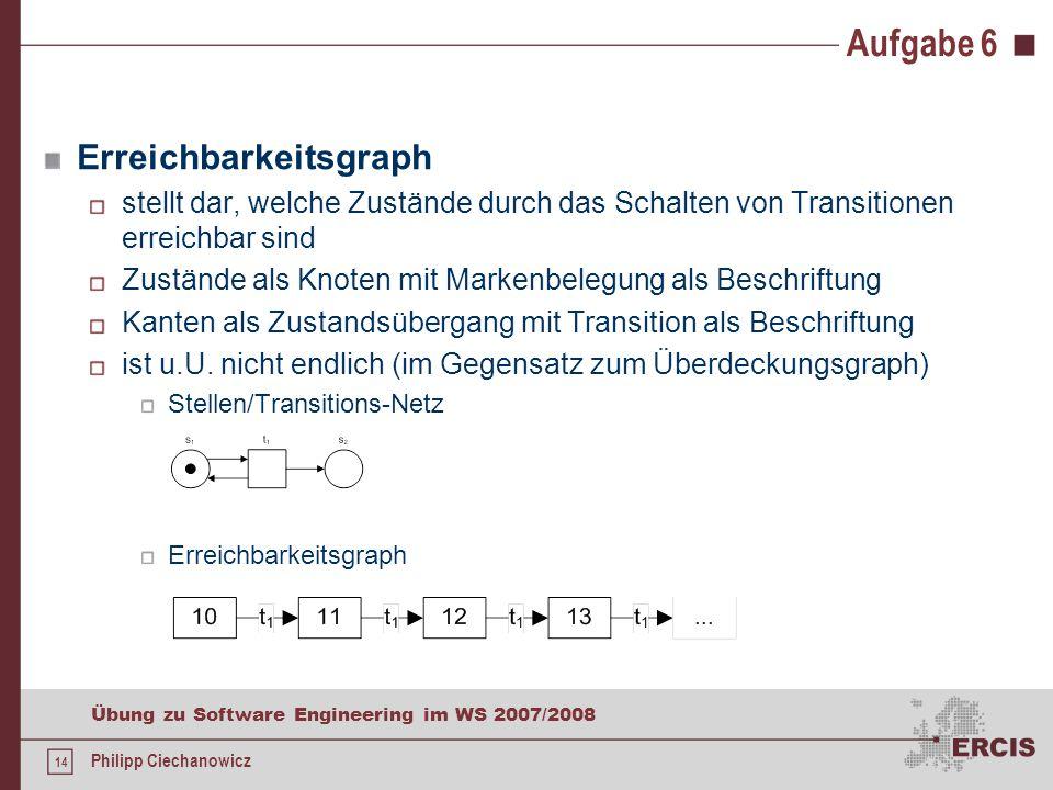 14 Übung zu Software Engineering im WS 2007/2008 Philipp Ciechanowicz Aufgabe 6 Erreichbarkeitsgraph stellt dar, welche Zustände durch das Schalten von Transitionen erreichbar sind Zustände als Knoten mit Markenbelegung als Beschriftung Kanten als Zustandsübergang mit Transition als Beschriftung ist u.U.