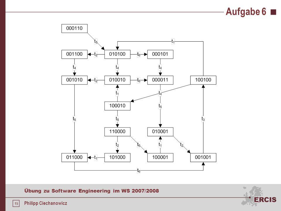 15 Übung zu Software Engineering im WS 2007/2008 Philipp Ciechanowicz Aufgabe 6