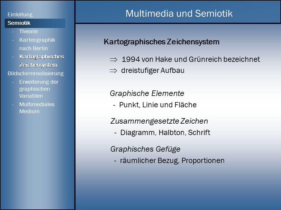 Kartographisches Zeichensystem  1994 von Hake und Grünreich bezeichnet  dreistufiger Aufbau Graphische Elemente - Punkt, Linie und Fläche Multimedia