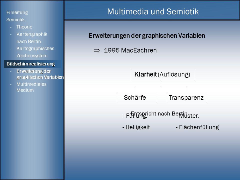 Erweiterungen der graphischen Variablen  1995 MacEachren Klarheit (Auflösung) Schärfe Transparenz Entspricht nach Bertin - Füllung, - Muster, - Helli
