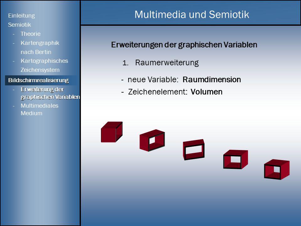 Erweiterungen der graphischen Variablen 1. Raumerweiterung - neue Variable: Raumdimension - Zeichenelement: Volumen Multimedia und Semiotik Einleitung