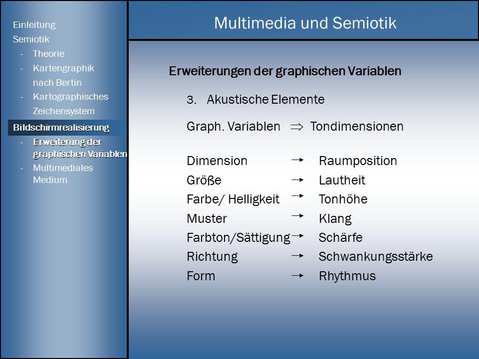 Erweiterungen der graphischen Variablen 3. Akustische Elemente Graph. Variablen  Tondimensionen Dimension Raumposition Größe Lautheit Farbe/ Helligke