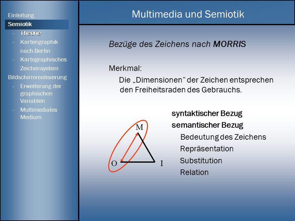 """Bezüge des Zeichens nach MORRIS Merkmal: Die """"Dimensionen der Zeichen entsprechen den Freiheitsraden des Gebrauchs."""