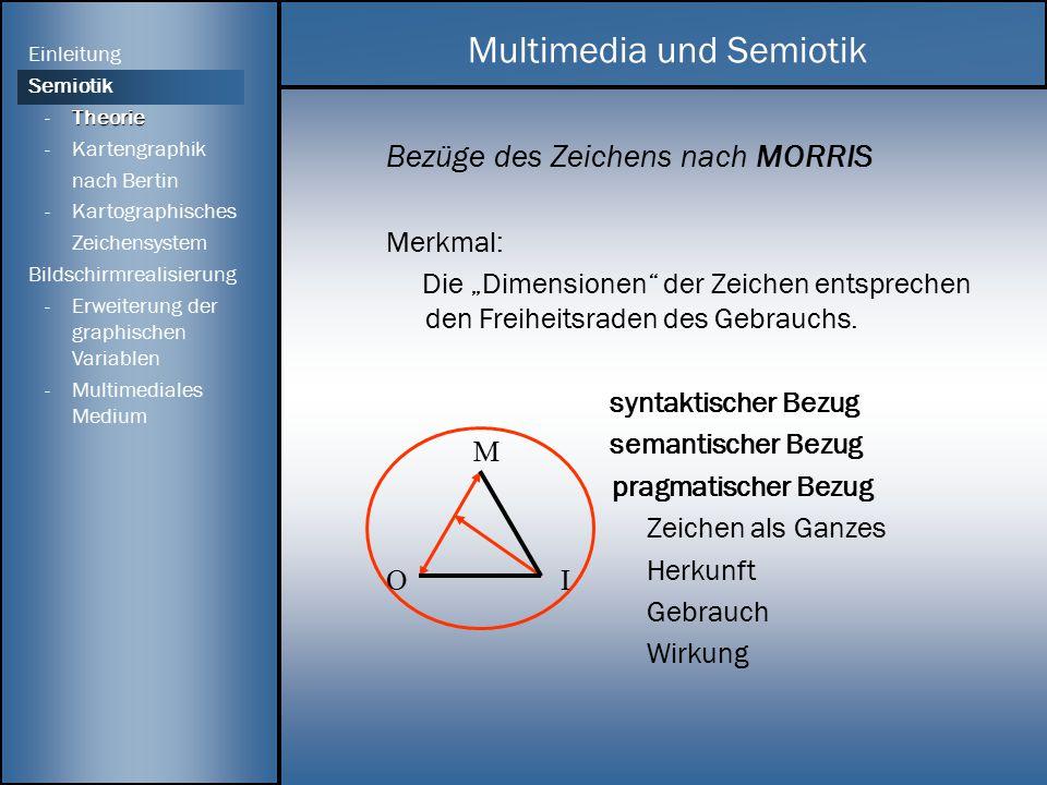 """Bezüge des Zeichens nach MORRIS Merkmal: Die """"Dimensionen"""" der Zeichen entsprechen den Freiheitsraden des Gebrauchs. syntaktischer Bezug semantischer"""