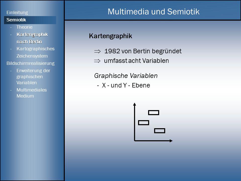 Kartengraphik  1982 von Bertin begründet  umfasst acht Variablen Graphische Variablen - X - und Y - Ebene, Größe Multimedia und Semiotik Einleitung Semiotik - Theorie Kartengraphik -Kartengraphik nach Bertin nach Bertin -Kartographisches Zeichensystem Bildschirmrealisierung -Erweiterung der graphischen Variablen -Multimediales Medium