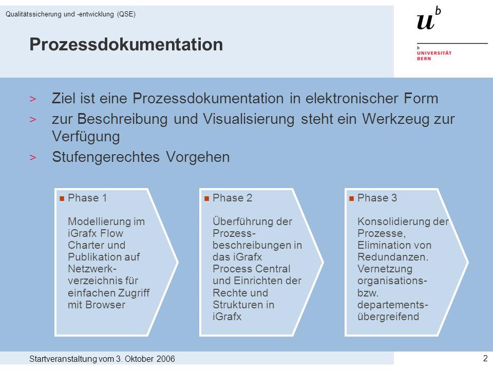 Startveranstaltung vom 3. Oktober 2006 Qualitätssicherung und -entwicklung (QSE) 2 Prozessdokumentation  Ziel ist eine Prozessdokumentation in elektr