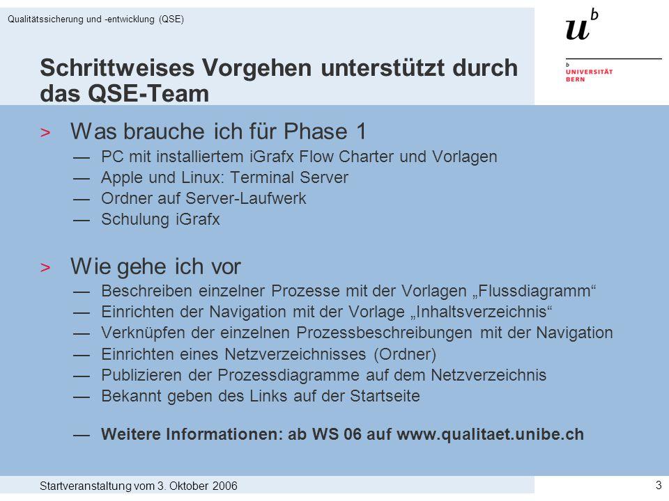 Startveranstaltung vom 3. Oktober 2006 Qualitätssicherung und -entwicklung (QSE) 3 Schrittweises Vorgehen unterstützt durch das QSE-Team  Was brauche
