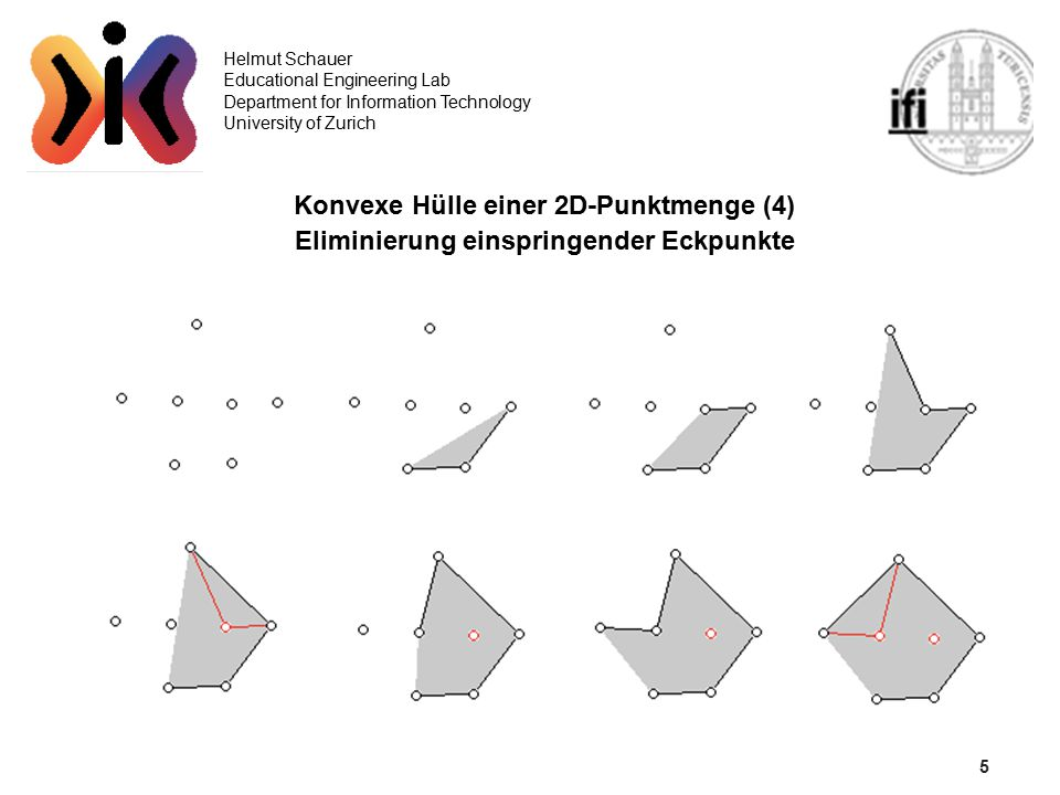 5 Helmut Schauer Educational Engineering Lab Department for Information Technology University of Zurich Konvexe Hülle einer 2D-Punktmenge (4) Eliminierung einspringender Eckpunkte