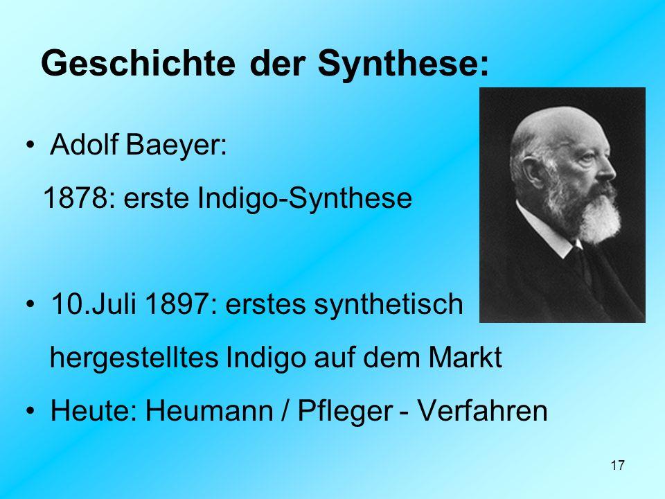 17 Geschichte der Synthese: Adolf Baeyer: 1878: erste Indigo-Synthese 10.Juli 1897: erstes synthetisch hergestelltes Indigo auf dem Markt Heute: Heuma