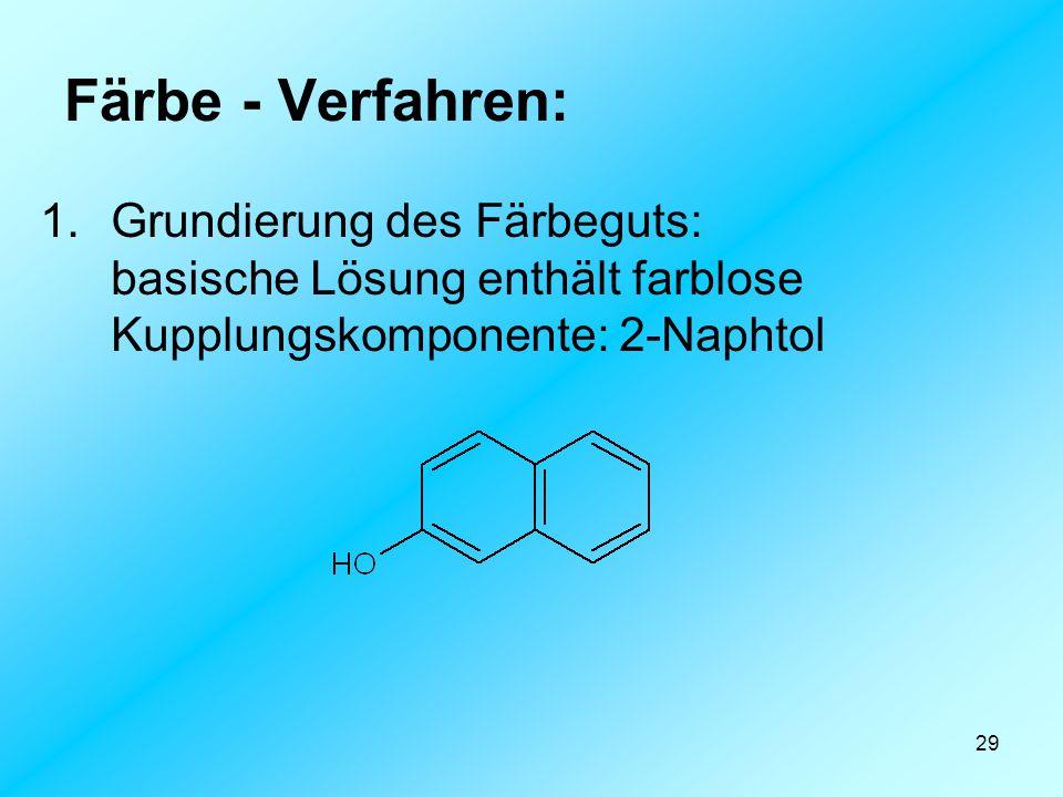 29 Färbe - Verfahren: 1.Grundierung des Färbeguts: basische Lösung enthält farblose Kupplungskomponente: 2-Naphtol
