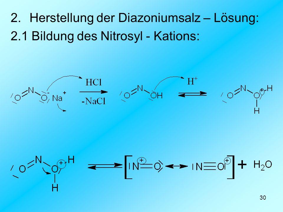 30 2.Herstellung der Diazoniumsalz – Lösung: 2.1 Bildung des Nitrosyl - Kations: