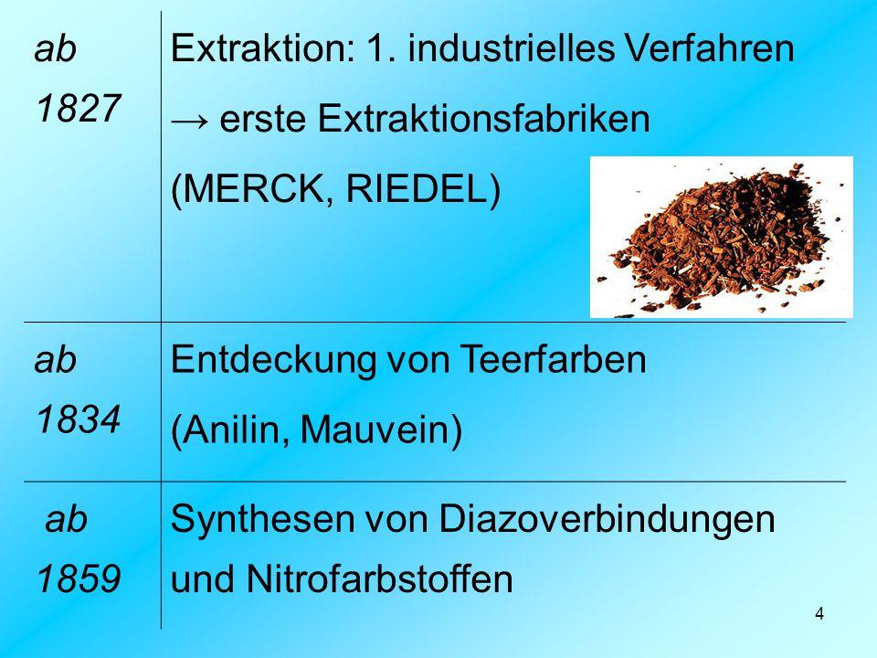 4 ab 1827 Extraktion: 1. industrielles Verfahren → erste Extraktionsfabriken (MERCK, RIEDEL) ab 1834 Entdeckung von Teerfarben (Anilin, Mauvein) ab 18