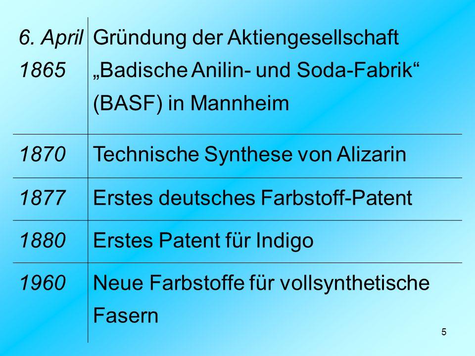 """5 6. April 1865 Gründung der Aktiengesellschaft """"Badische Anilin- und Soda-Fabrik"""" (BASF) in Mannheim 1870Technische Synthese von Alizarin 1877Erstes"""