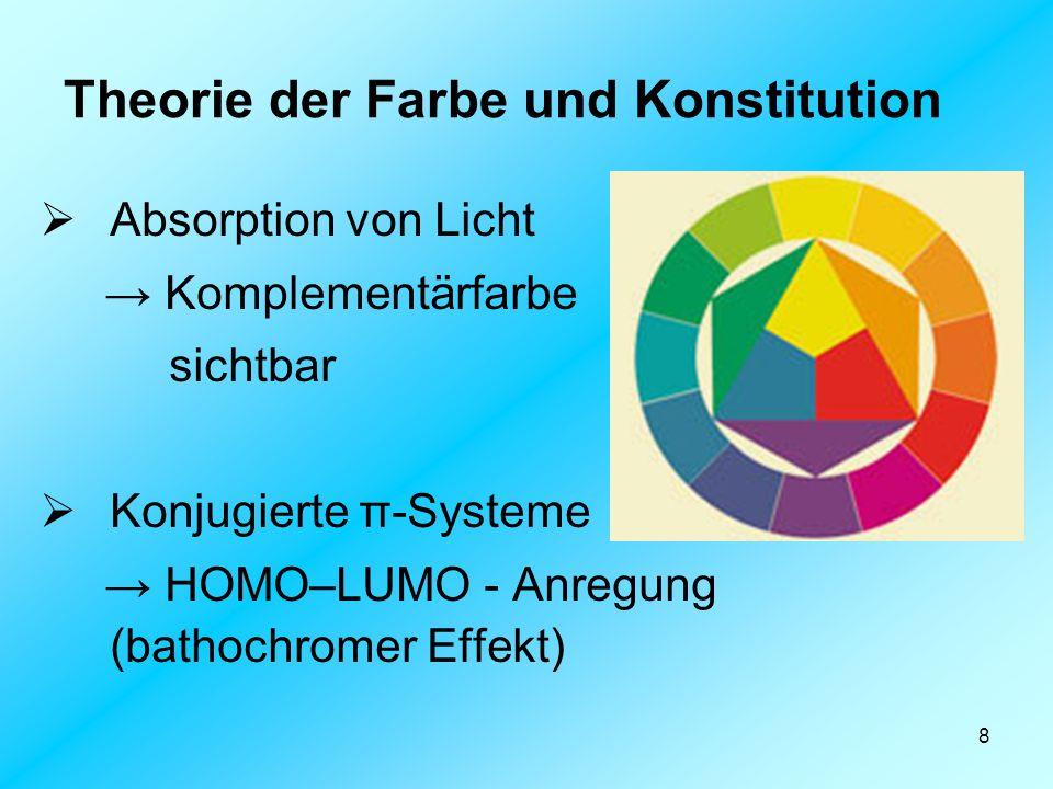 8 Theorie der Farbe und Konstitution  Absorption von Licht → Komplementärfarbe sichtbar  Konjugierte π-Systeme → HOMO–LUMO - Anregung (bathochromer