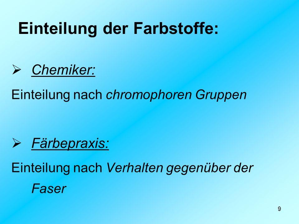 9 Einteilung der Farbstoffe:  Chemiker: Einteilung nach chromophoren Gruppen  Färbepraxis: Einteilung nach Verhalten gegenüber der Faser