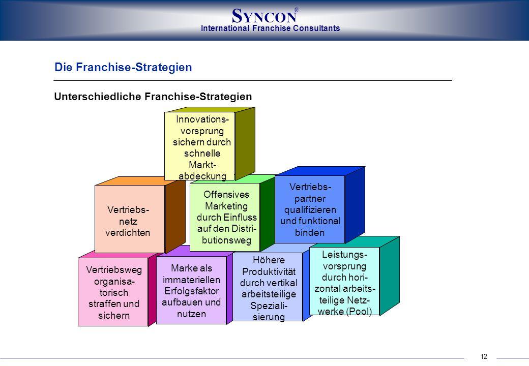 12 International Franchise Consultants S YNCON ® Die Franchise-Strategien Unterschiedliche Franchise-Strategien Innovations- vorsprung sichern durch s