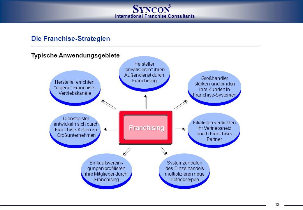 13 International Franchise Consultants S YNCON ® Die Franchise-Strategien Typische Anwendungsgebiete Hersteller errichten