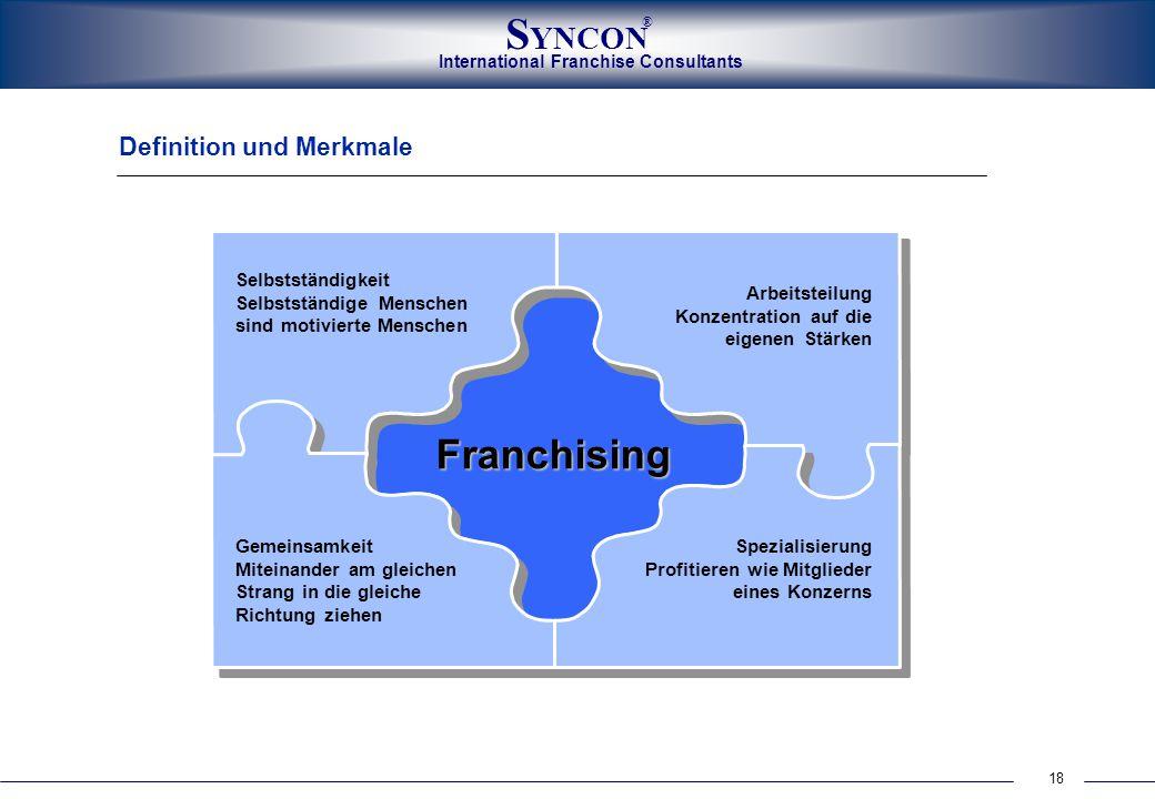18 International Franchise Consultants S YNCON ® Definition und Merkmale Franchising Selbstständigkeit Selbstständige Menschen sind motivierte Mensche