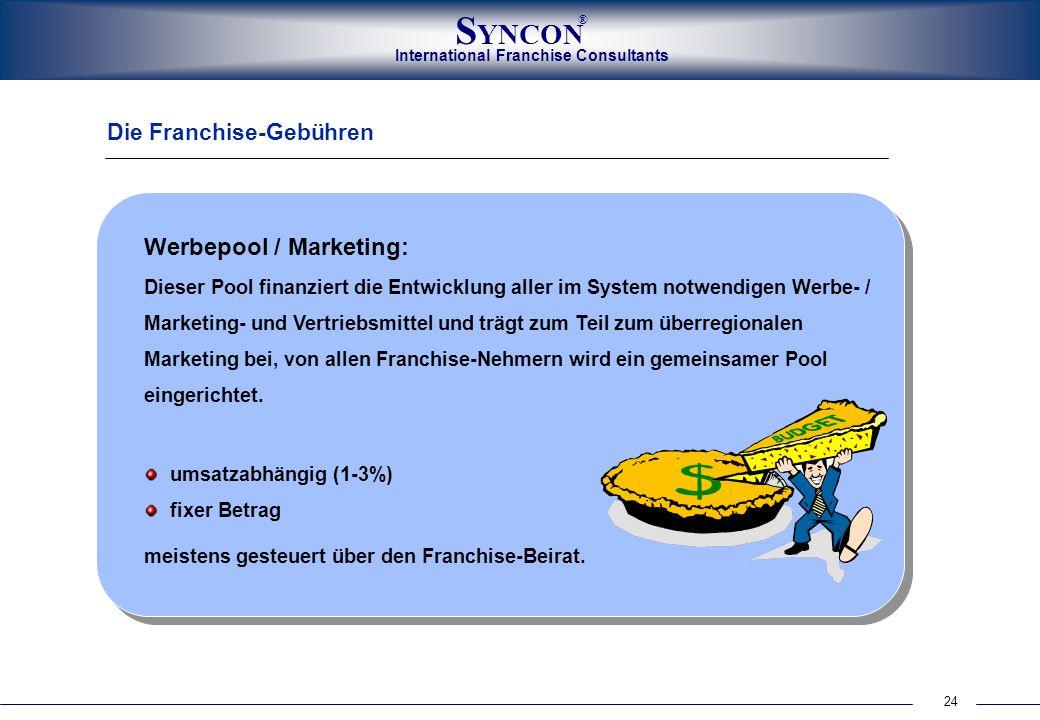24 International Franchise Consultants S YNCON ® Die Franchise-Gebühren Werbepool / Marketing: Dieser Pool finanziert die Entwicklung aller im System