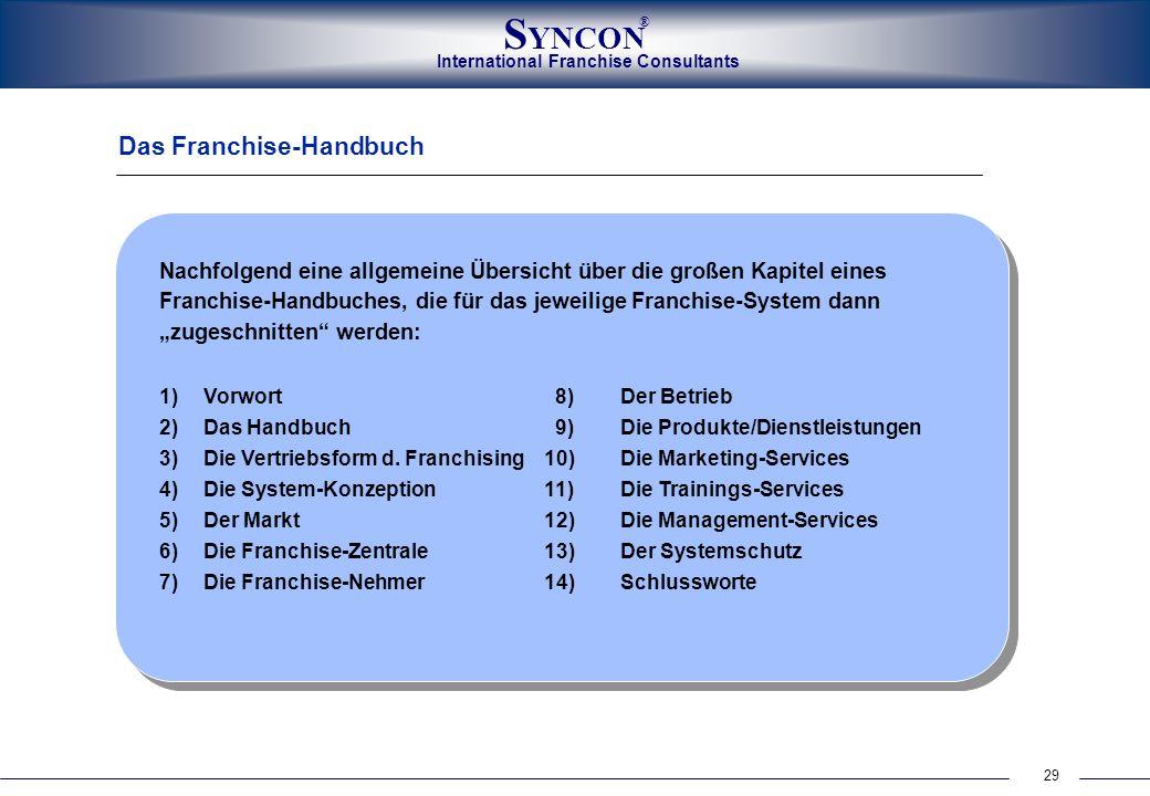 29 International Franchise Consultants S YNCON ® Das Franchise-Handbuch Nachfolgend eine allgemeine Übersicht über die großen Kapitel eines Franchise-