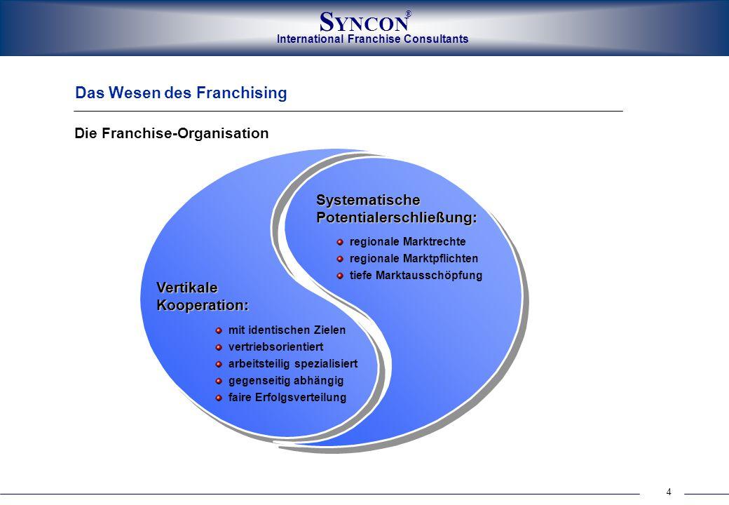 4 International Franchise Consultants S YNCON ® Das Wesen des Franchising Die Franchise-Organisation mit identischen Zielen vertriebsorientiert arbeit