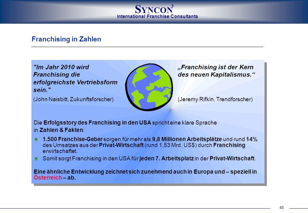 40 International Franchise Consultants S YNCON ® Franchising in Zahlen