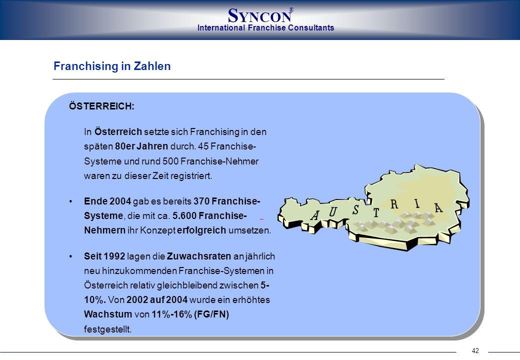 42 International Franchise Consultants S YNCON ® Franchising in Zahlen ÖSTERREICH: In Österreich setzte sich Franchising in den späten 80er Jahren dur