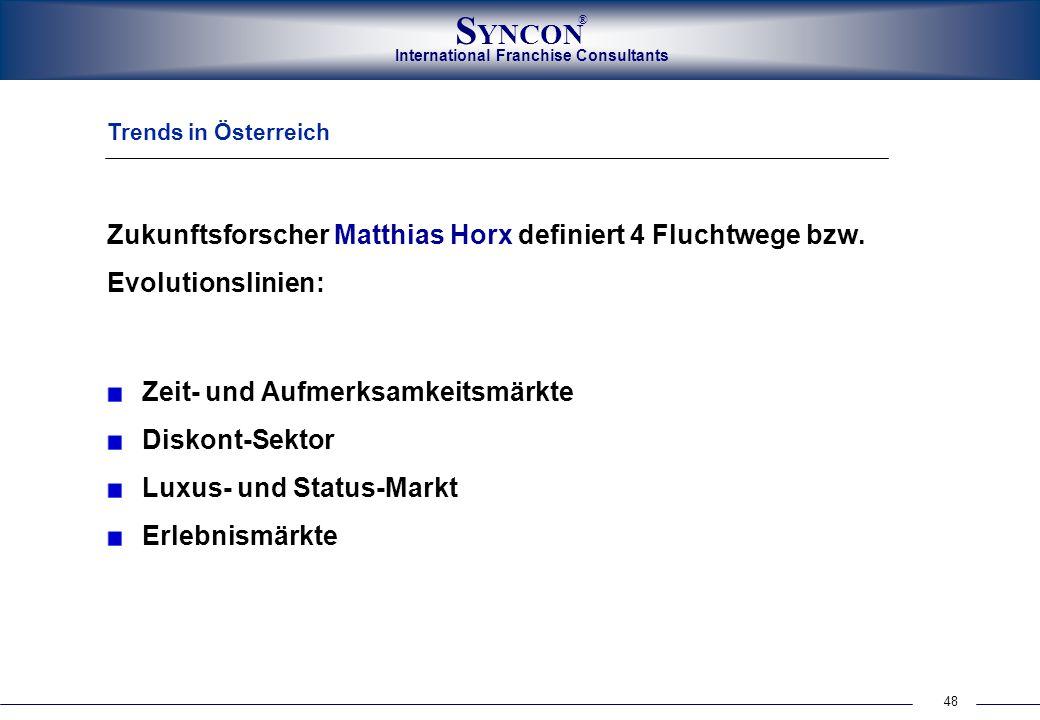 48 International Franchise Consultants S YNCON ® Trends in Österreich Zukunftsforscher Matthias Horx definiert 4 Fluchtwege bzw. Evolutionslinien: Zei